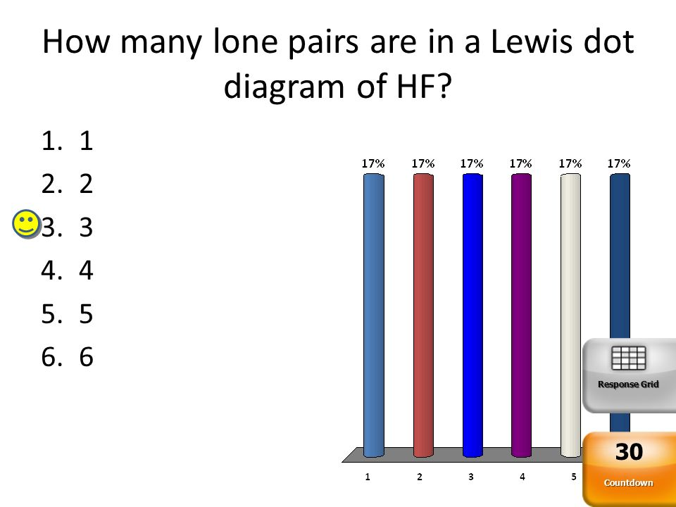 Lewis Dot Diagram Hf Explained Wiring Diagrams