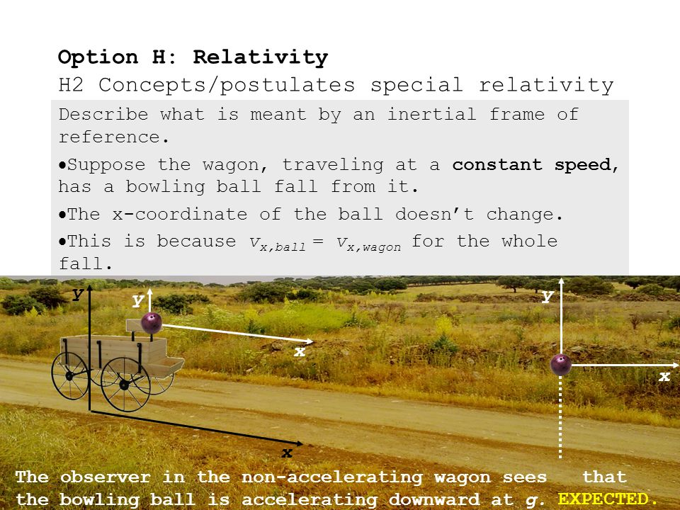 Option H: Relativity H2 Concepts/postulates special relativity This ...