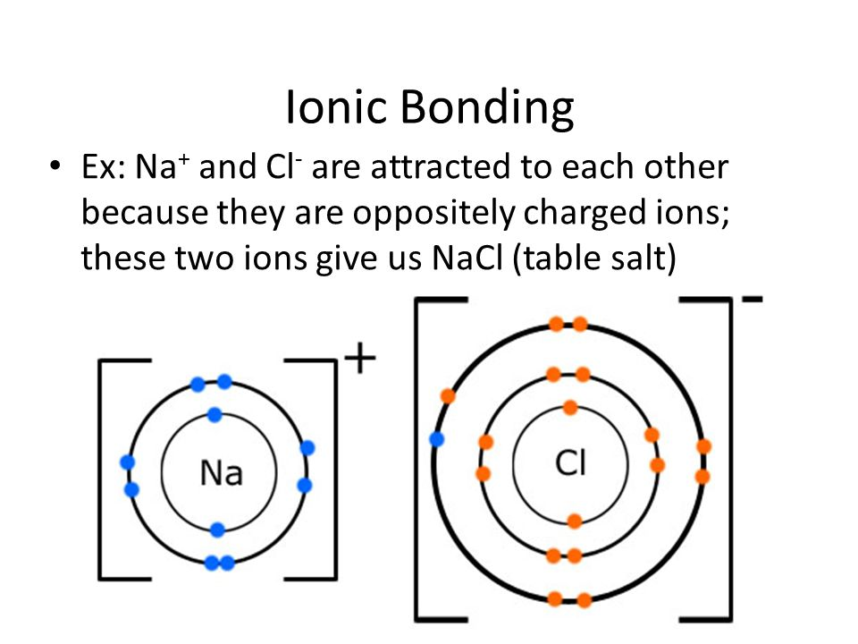 5 Ionic Bonding Ex Na And Cl Are Attracted To Each Other Because They Oppositely Charged Ions These Two Give Us Nacl Table Salt