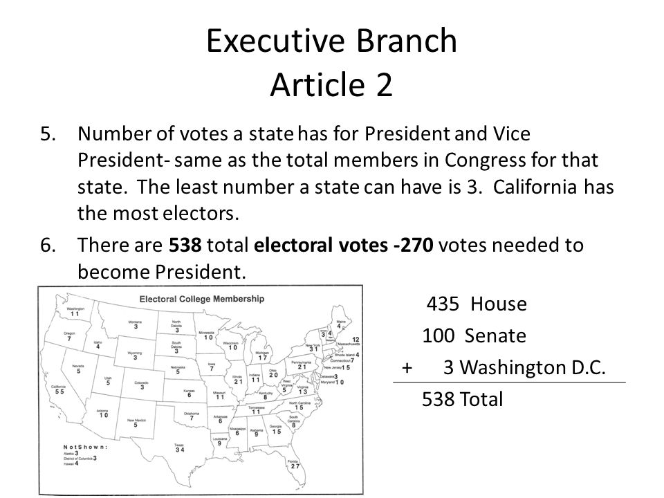 Executive Branch Article 2 5.Number of votes a state has for President and Vice President- same as the total members in Congress for that state.