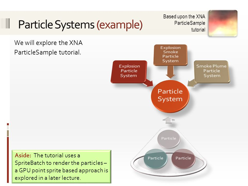 9 3  P ARTICLE S YSTEMS Development of a particle system  - ppt download
