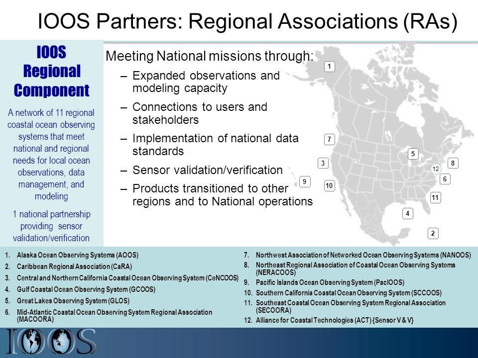 National data systems validating