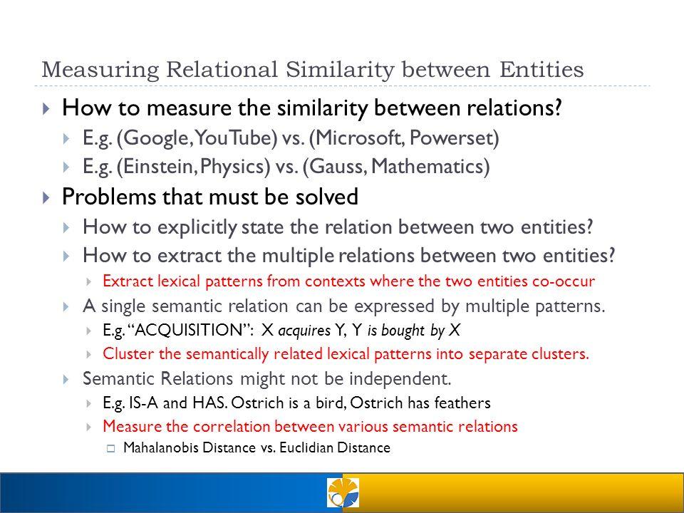 Measuring the Similarity between Implicit Semantic Relations