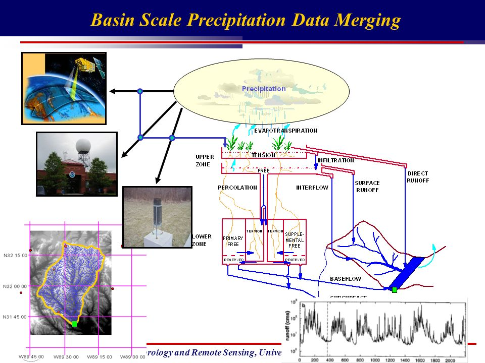 Center for Hydrometeorology and Remote Sensing, University of California, Irvine Basin Scale Precipitation Data Merging