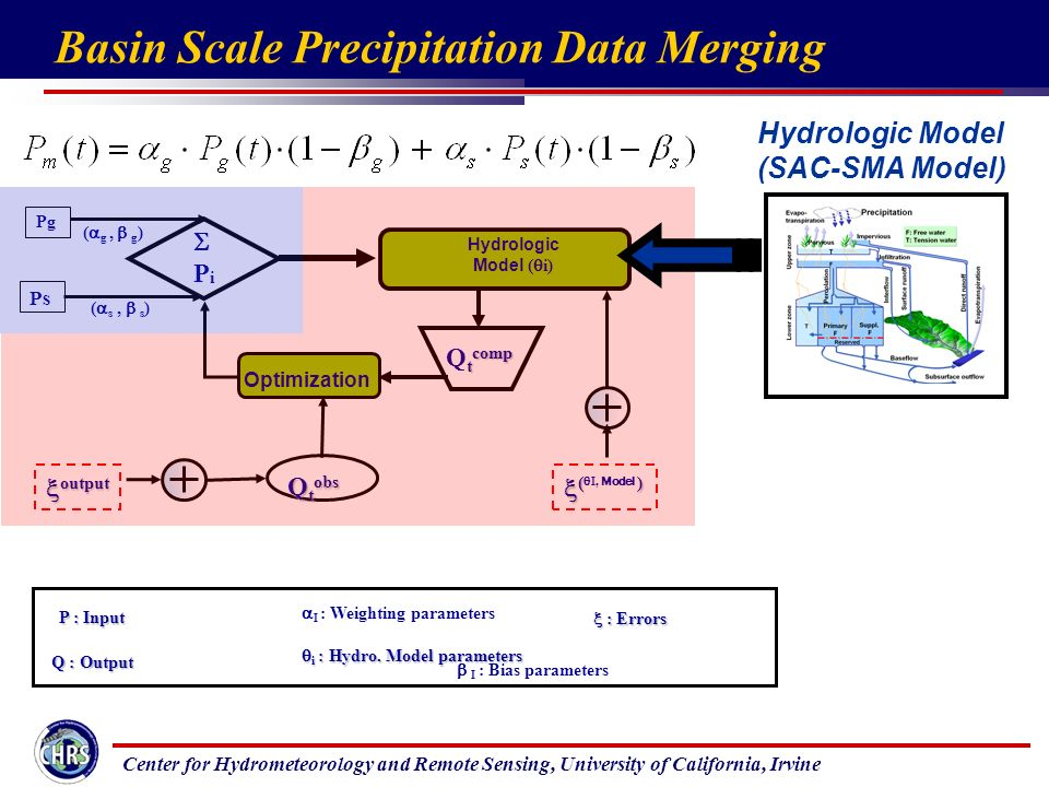 Center for Hydrometeorology and Remote Sensing, University of California, Irvine Basin Scale Precipitation Data Merging  i : Hydro.