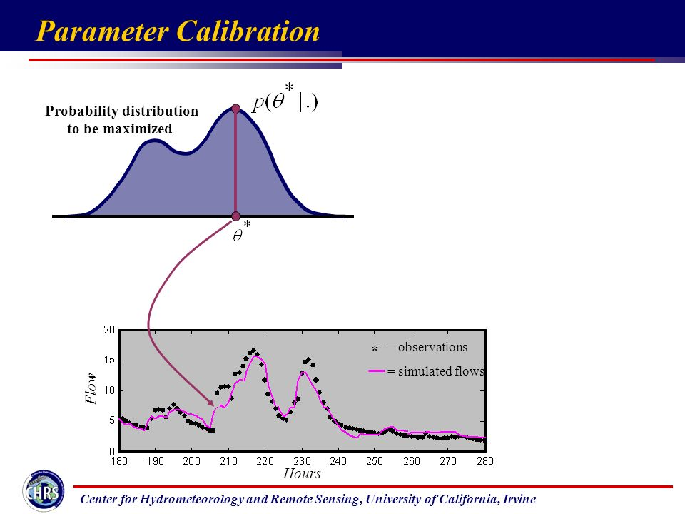Center for Hydrometeorology and Remote Sensing, University of California, Irvine Probability distribution to be maximized = observations = simulated flows * Hours Flow Parameter Calibration