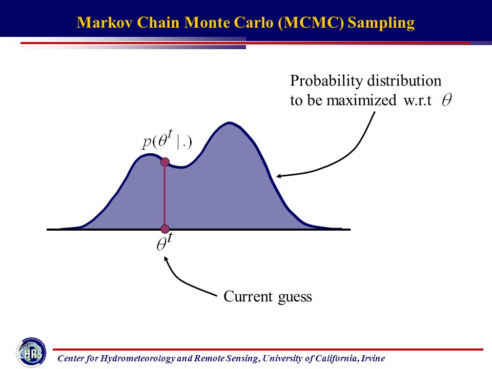 Center for Hydrometeorology and Remote Sensing, University of California, Irvine Markov Chain Monte Carlo (MCMC) Sampling Probability distribution to be maximized w.r.t Current guess