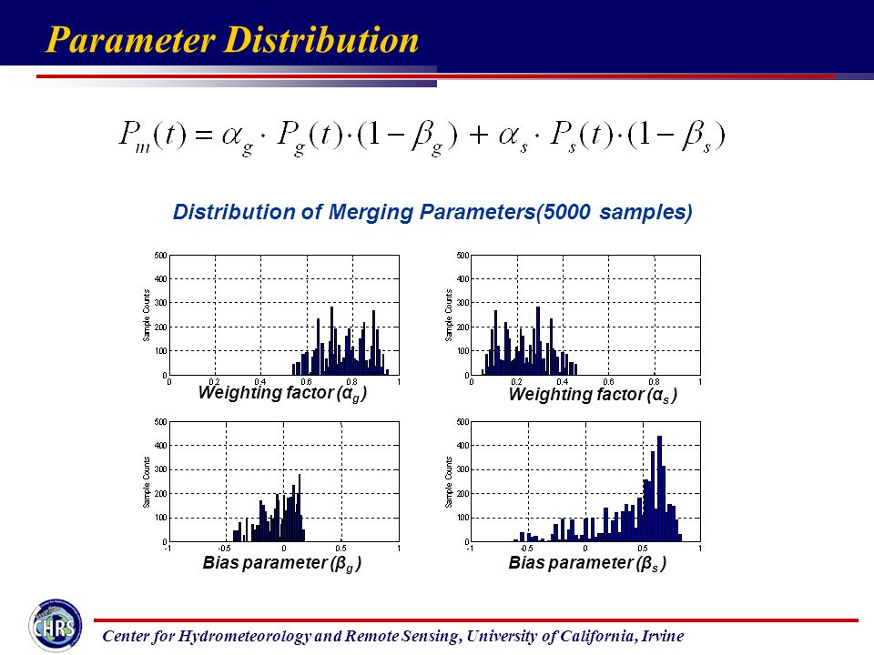 Center for Hydrometeorology and Remote Sensing, University of California, Irvine Parameter Distribution Distribution of Merging Parameters(5000 samples) Weighting factor (α g ) Weighting factor (α s ) Bias parameter (β g ) Bias parameter (β s )