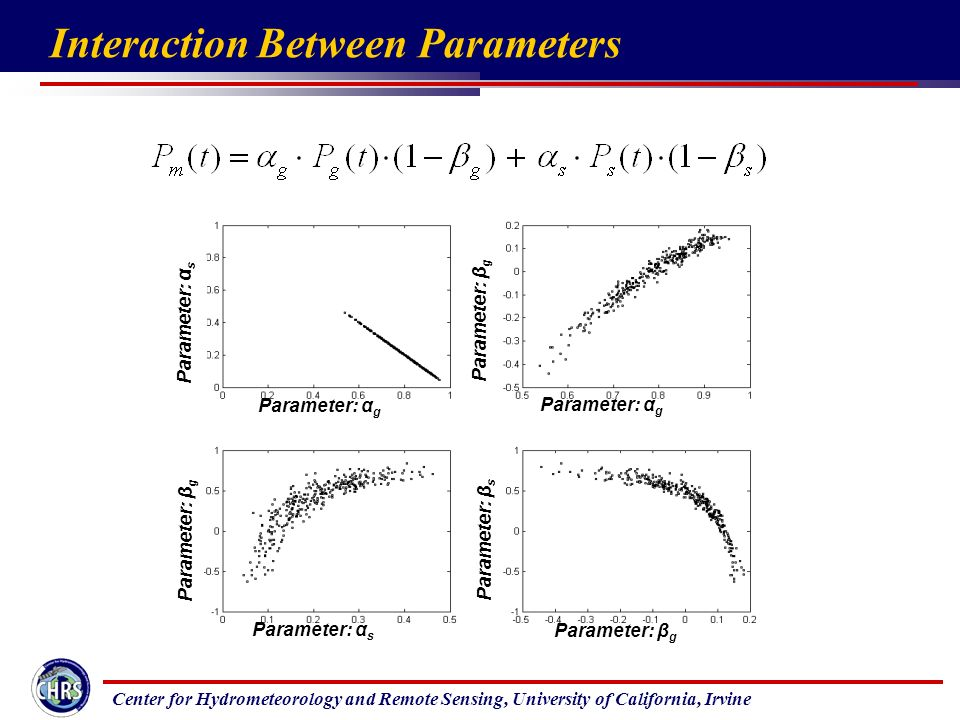 Center for Hydrometeorology and Remote Sensing, University of California, Irvine Interaction Between Parameters Parameter: α g Parameter: α s Parameter: β g Parameter: α s Parameter: β g Parameter: β s
