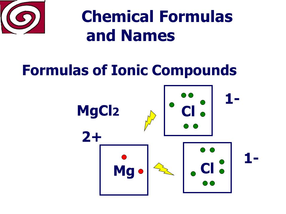 Chemical Formulas and Names Formulas of Ionic Compounds MgCl 2 (Magnesium Chloride) One Magnesium ion Two Chloride ions