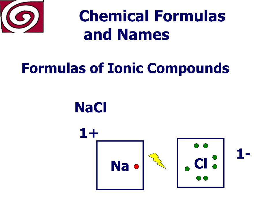 Chemical Formulas and Names Formulas of Ionic Compounds NaCl One Sodium ion One Chloride ion