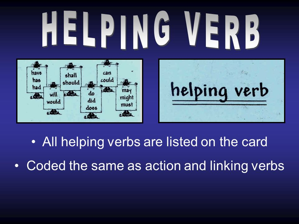 All helping verbs are listed on the card Coded the same as action and linking verbs