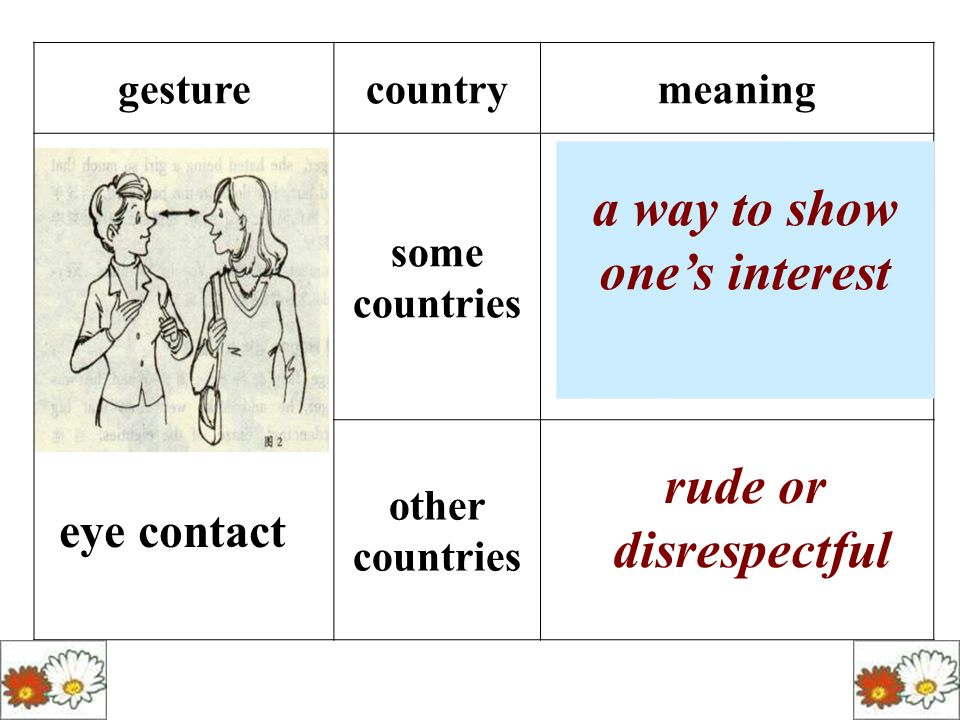 body language in different countries