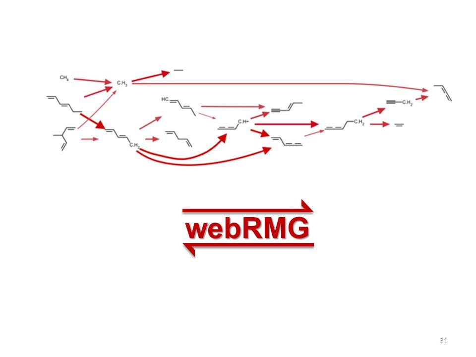 RMG Study Group Basics of Git Nathan Yee 2/23/ ppt download