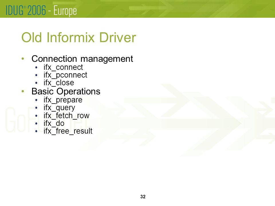 Open Source and Informix Dynamic Server Jonathan Leffler IBM