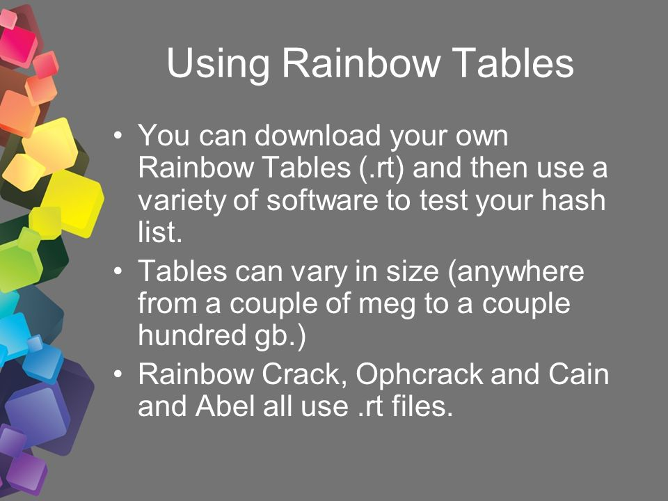 Somewhere Over the Rainbow Tables Bob Weiss Password