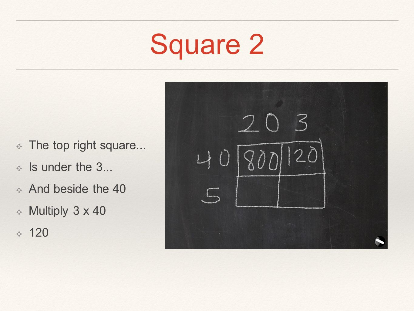 Square 2 ❖ The top right square... ❖ Is under the 3... ❖ And beside the 40 ❖ Multiply 3 x 40 ❖ 120