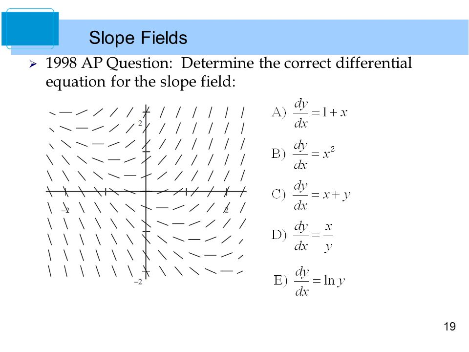 Slope Fields and Euler's Method Copyright © Cengage Learning. All ...