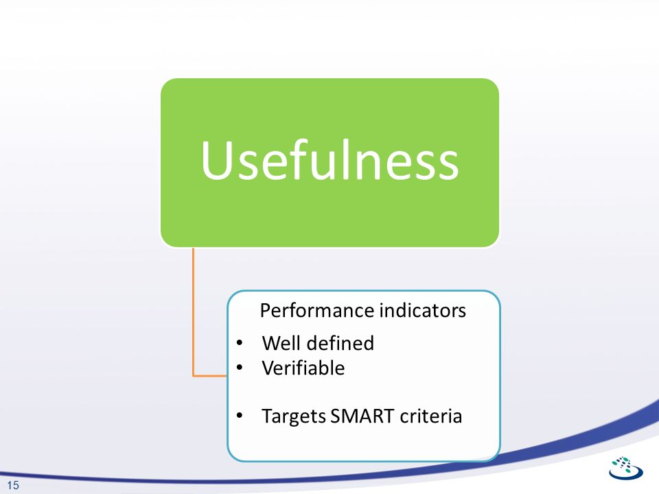 15 Usefulness Performance indicators Well defined Verifiable Targets SMART criteria
