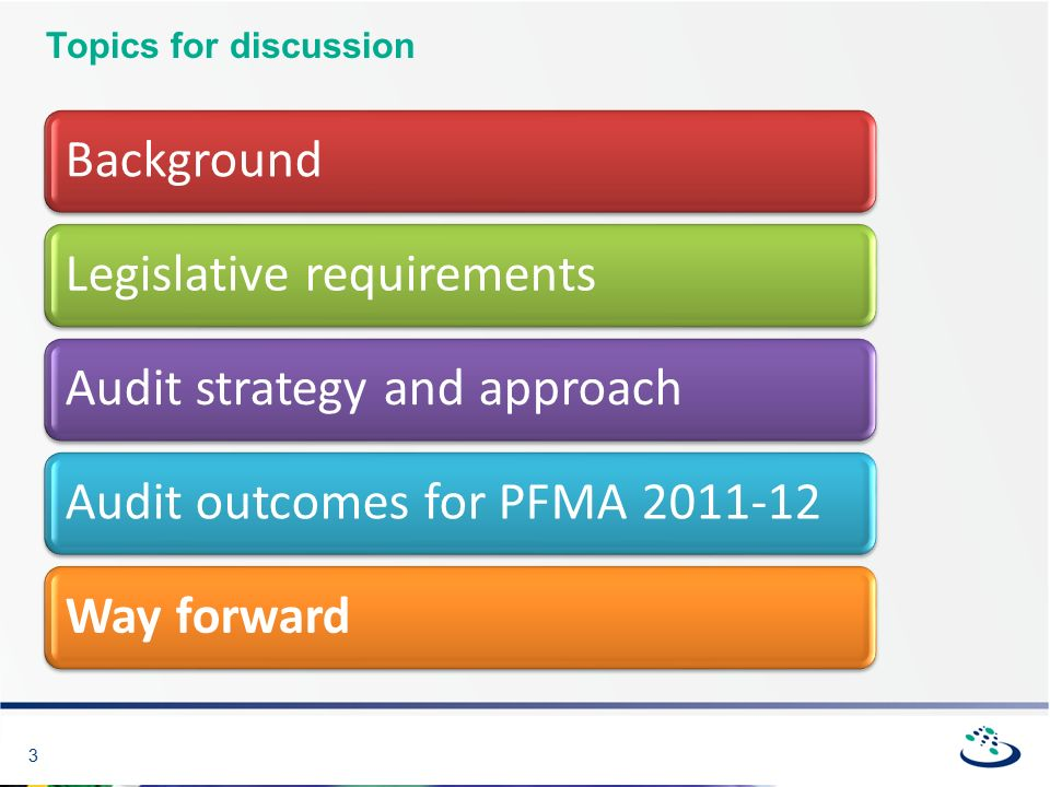 3 Topics for discussion BackgroundLegislative requirementsAudit strategy and approachAudit outcomes for PFMA Way forward