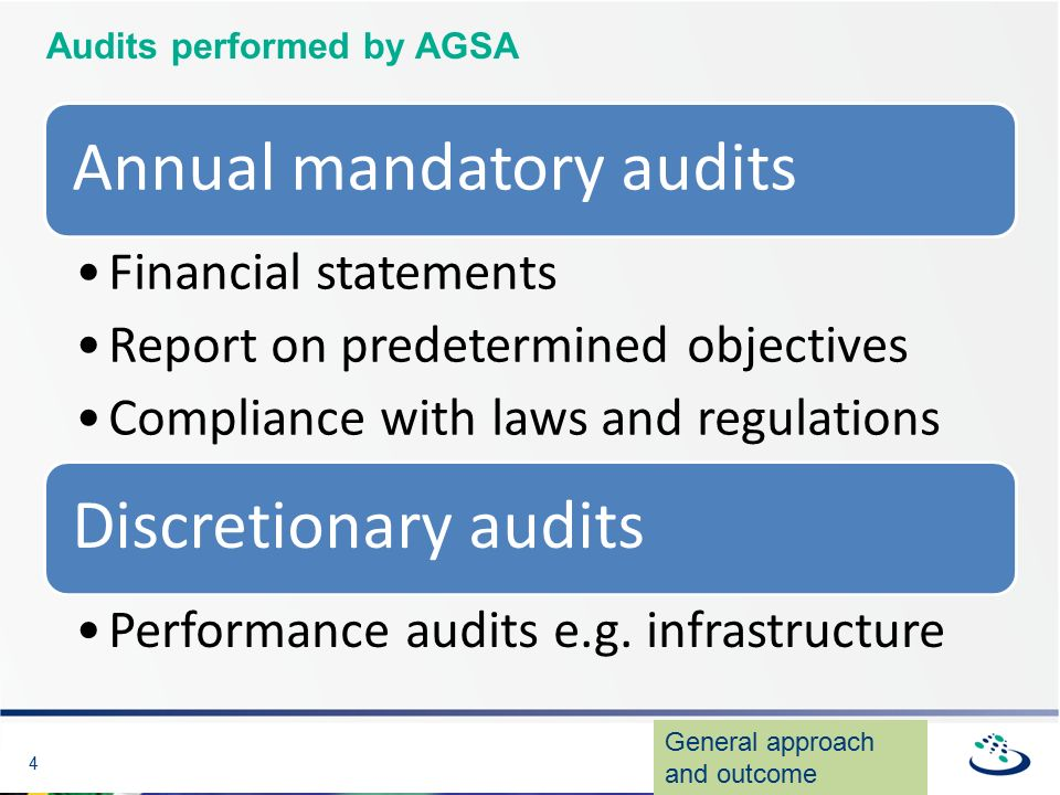 4 Audits performed by AGSA Annual mandatory audits Financial statements Report on predetermined objectives Compliance with laws and regulations Discretionary audits Performance audits e.g.