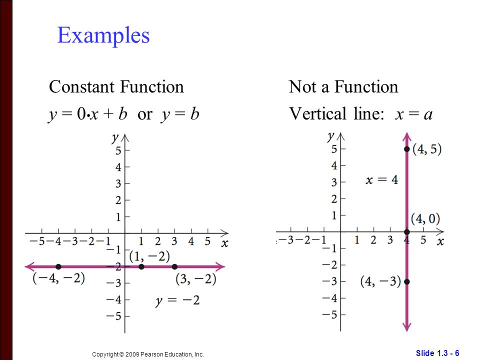 Increasing & decreasing constant functions-example youtube.