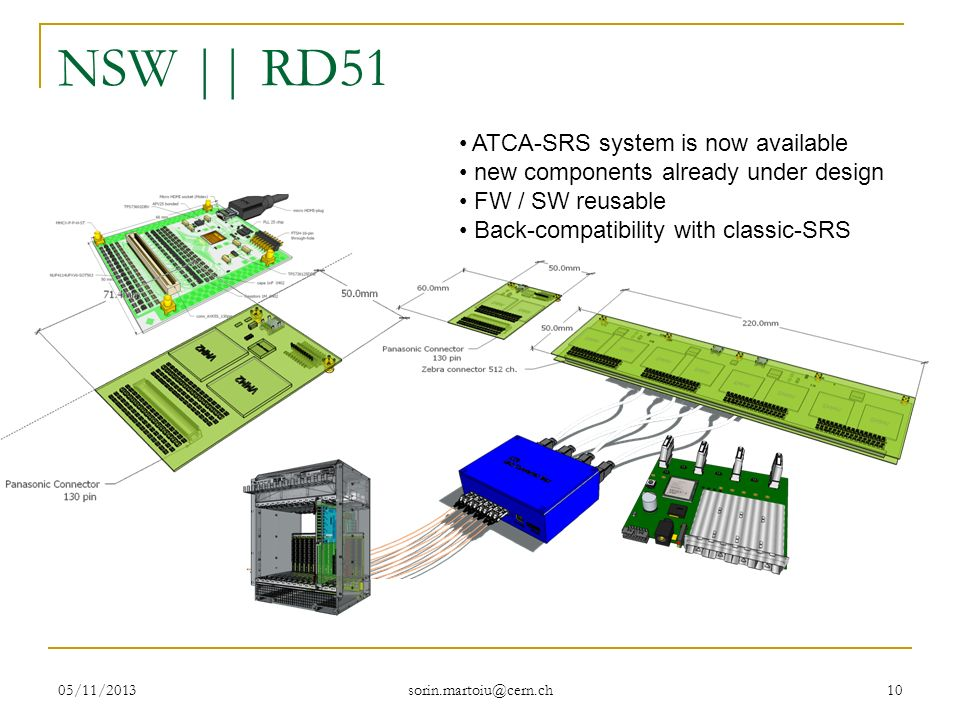 05/11/ NSW || RD51 ATCA-SRS system is now available new components already under design FW / SW reusable Back-compatibility with classic-SRS