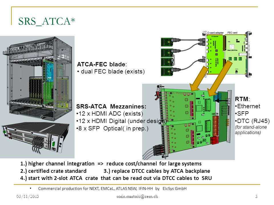 05/11/ SRS_ATCA* RTM: Ethernet SFP DTC (RJ45) (for stand-alone applications) SRS-ATCA Mezzanines: 12 x HDMI ADC (exists) 12 x HDMI Digital (under design) 8 x SFP Optical( in prep.) ATCA-FEC blade: dual FEC blade (exists) 1.) higher channel integration => reduce cost/channel for large systems 2.) certified crate standard 3.) replace DTCC cables by ATCA backplane 4.) start with 2-slot ATCA crate that can be read out via DTCC cables to SRU Commercial production for NEXT, EMCaL, ATLAS NSW, IFIN-HH by EicSys GmbH