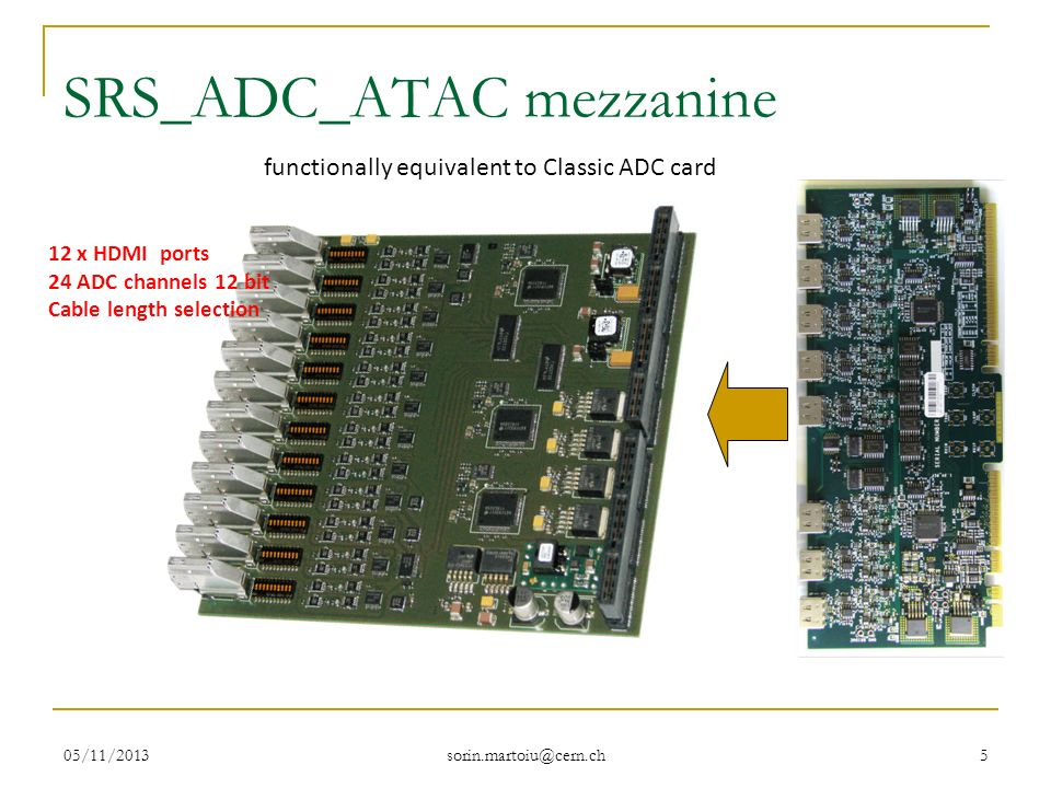05/11/ SRS_ADC_ATAC mezzanine 12 x HDMI ports 24 ADC channels 12 bit Cable length selection functionally equivalent to Classic ADC card