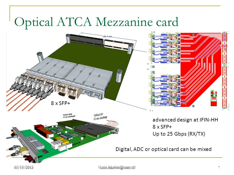 05/11/ Optical ATCA Mezzanine card advanced design at IFIN-HH 8 x SFP+ Up to 25 Gbps (RX/TX) 8 x SFP+ Digital, ADC or optical card can be mixed