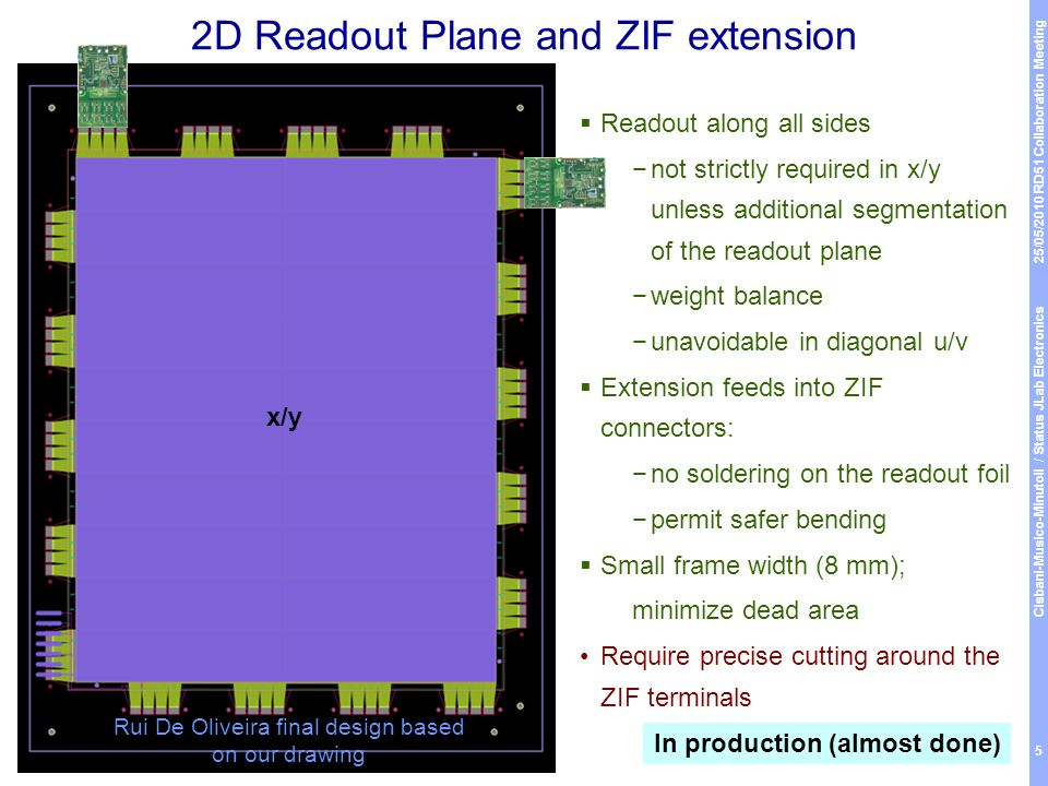 25/05/2010 RD51 Collaboration Meeting Cisbani-Musico-Minutoli / Status JLab Electronics 5 2D Readout Plane and ZIF extension  Readout along all sides −not strictly required in x/y unless additional segmentation of the readout plane −weight balance −unavoidable in diagonal u/v  Extension feeds into ZIF connectors: −no soldering on the readout foil −permit safer bending  Small frame width (8 mm); minimize dead area Require precise cutting around the ZIF terminals Rui De Oliveira final design based on our drawing x/y In production (almost done)