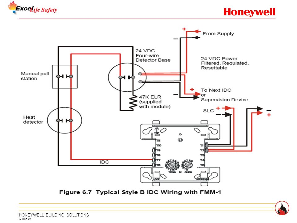 intelligent control panel slc ppt video online download Notifier SLC Wiring Manual 23