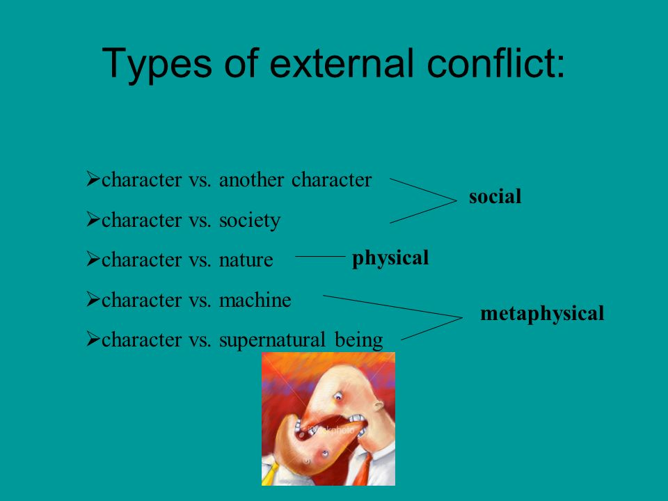 Types of external conflict:  character vs. another character  character vs.