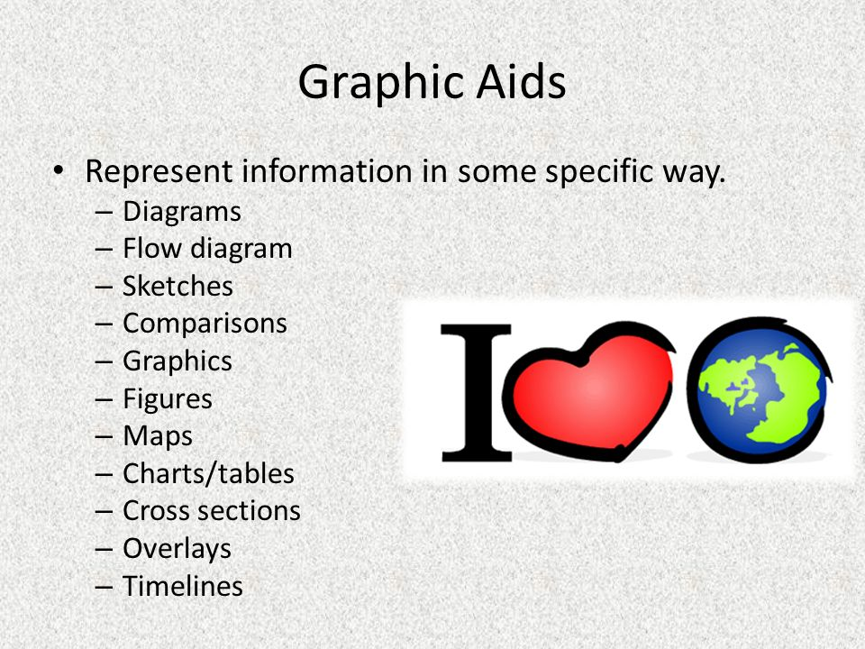 Graphic Aids Represent information in some specific way.