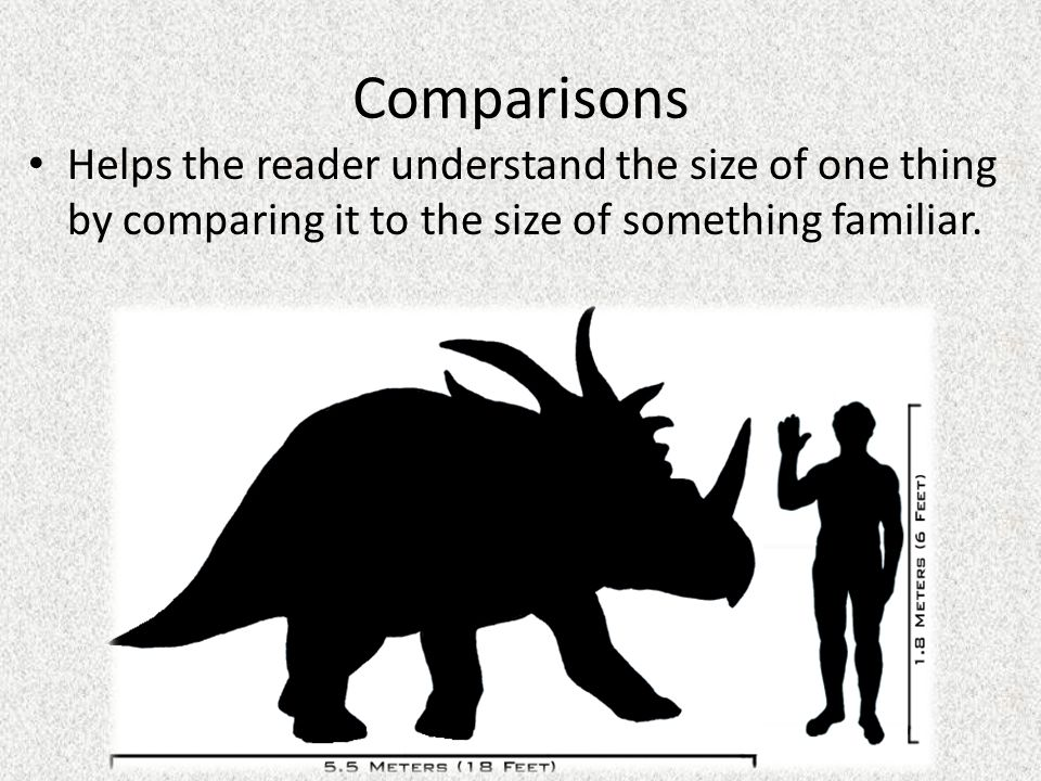 Comparisons Helps the reader understand the size of one thing by comparing it to the size of something familiar.