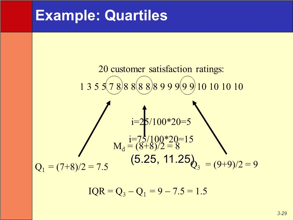 3-29 Example: Quartiles 20 customer satisfaction ratings: i=25/100*20=5 i=75/100*20=15 (5.25, 11.25) M d = (8+8)/2 = 8 Q 1 = (7+8)/2 = 7.5 Q 3 = (9+9)/2 = 9 IQR = Q 3  Q 1 = 9  7.5 = 1.5
