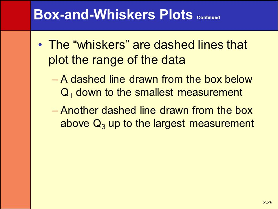 3-36 Box-and-Whiskers Plots Continued The whiskers are dashed lines that plot the range of the data –A dashed line drawn from the box below Q 1 down to the smallest measurement –Another dashed line drawn from the box above Q 3 up to the largest measurement