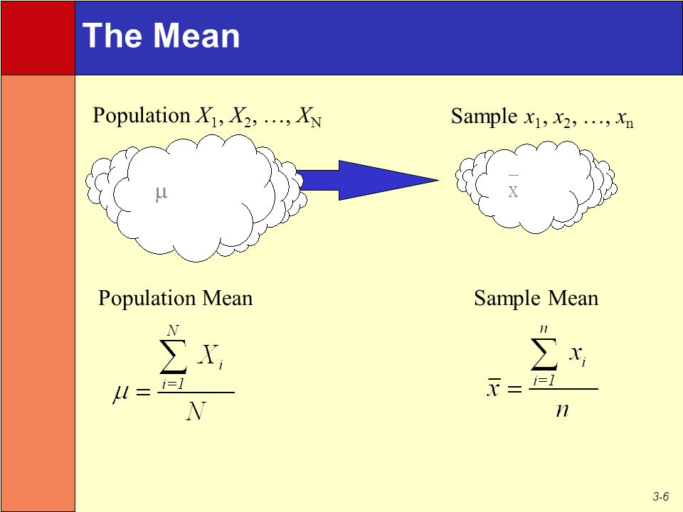 3-6 The Mean Population X 1, X 2, …, X N  Population Mean Sample x 1, x 2, …, x n Sample Mean