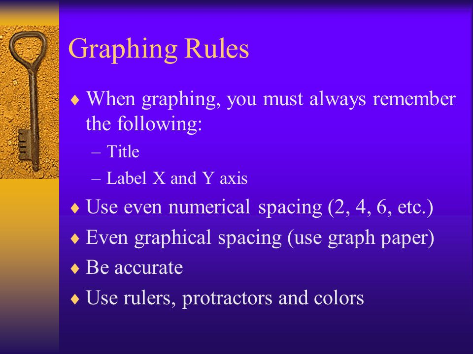 Graphing Rules  When graphing, you must always remember the following: –Title –Label X and Y axis  Use even numerical spacing (2, 4, 6, etc.)  Even graphical spacing (use graph paper)  Be accurate  Use rulers, protractors and colors