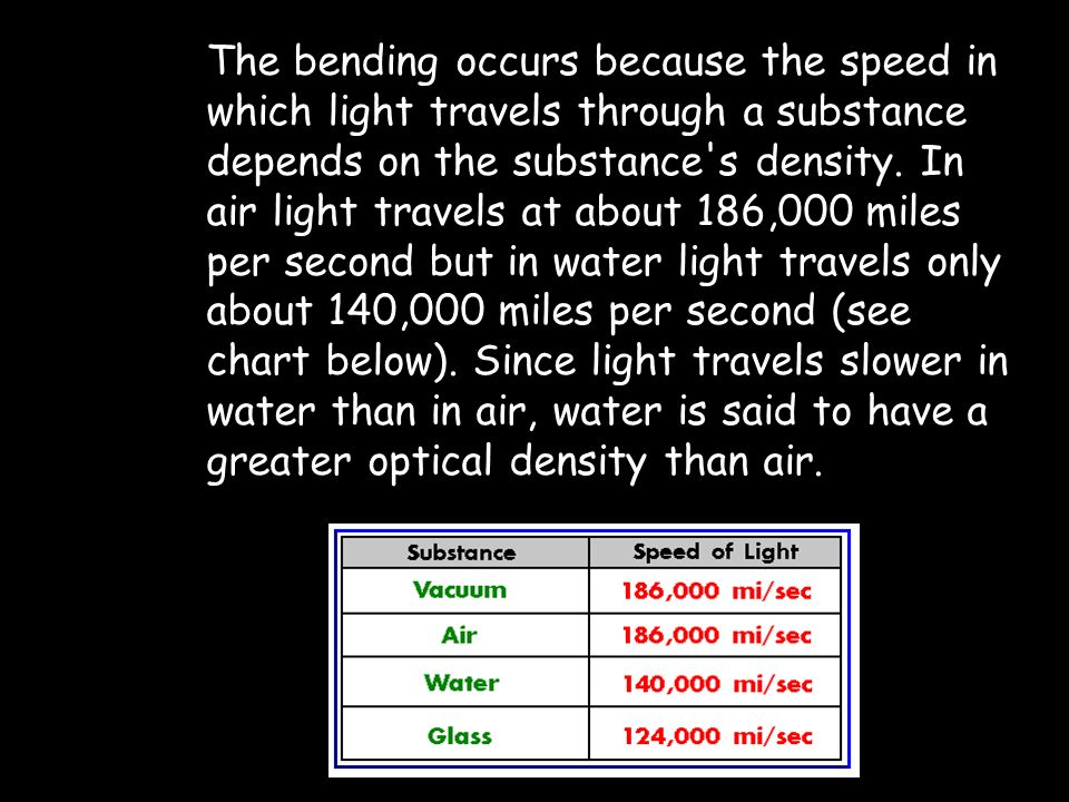 The bending occurs because the speed in which light travels through a substance depends on the substance s density.