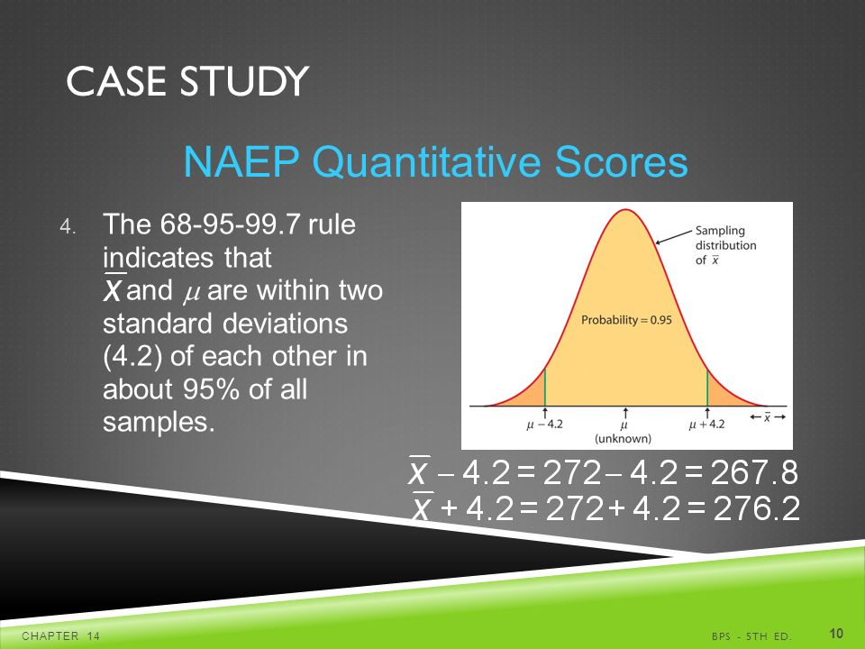 CASE STUDY BPS - 5TH ED.CHAPTER NAEP Quantitative Scores 4.