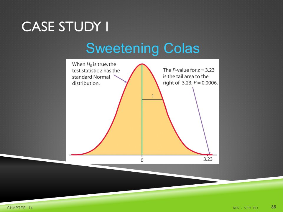 CASE STUDY I BPS - 5TH ED.CHAPTER Sweetening Colas