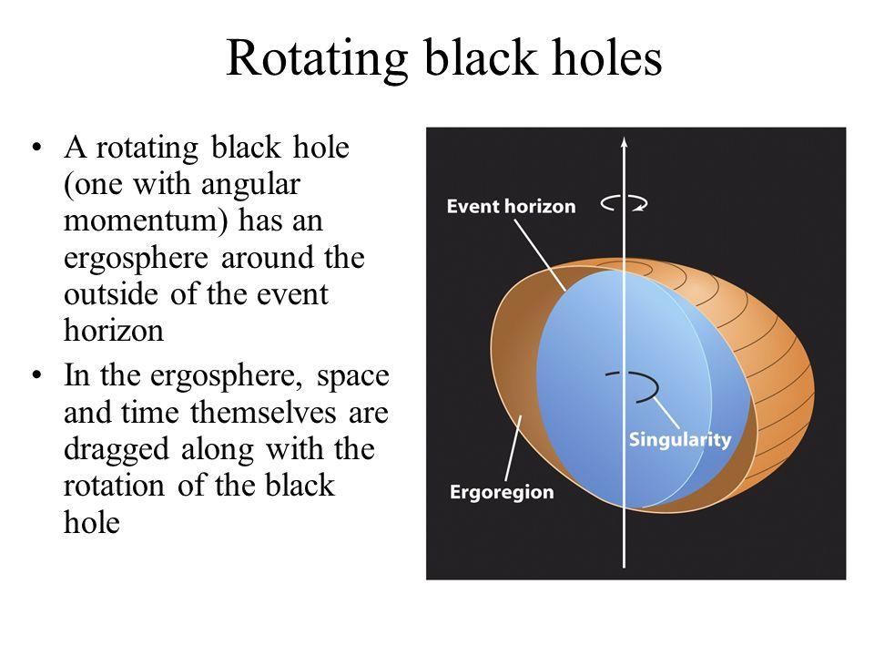Black Hole Diagram Event Horizon - House Wiring Diagram Symbols •