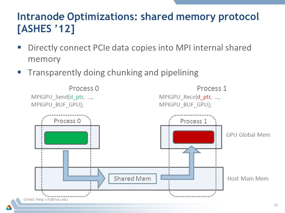 Intranode Optimizations: shared memory protocol [ASHES '12]  Directly connect PCIe data copies into MPI internal shared memory  Transparently doing chunking and pipelining 10 GPU Global Mem Host Main Mem Process 0 Process 1 Shared Mem Process 0 MPIGPU_Send(d_ptr, …, MPIGPU_BUF_GPU); Process 1 MPIGPU_Recv(d_ptr, …, MPIGPU_BUF_GPU); Contact: Feng Ji