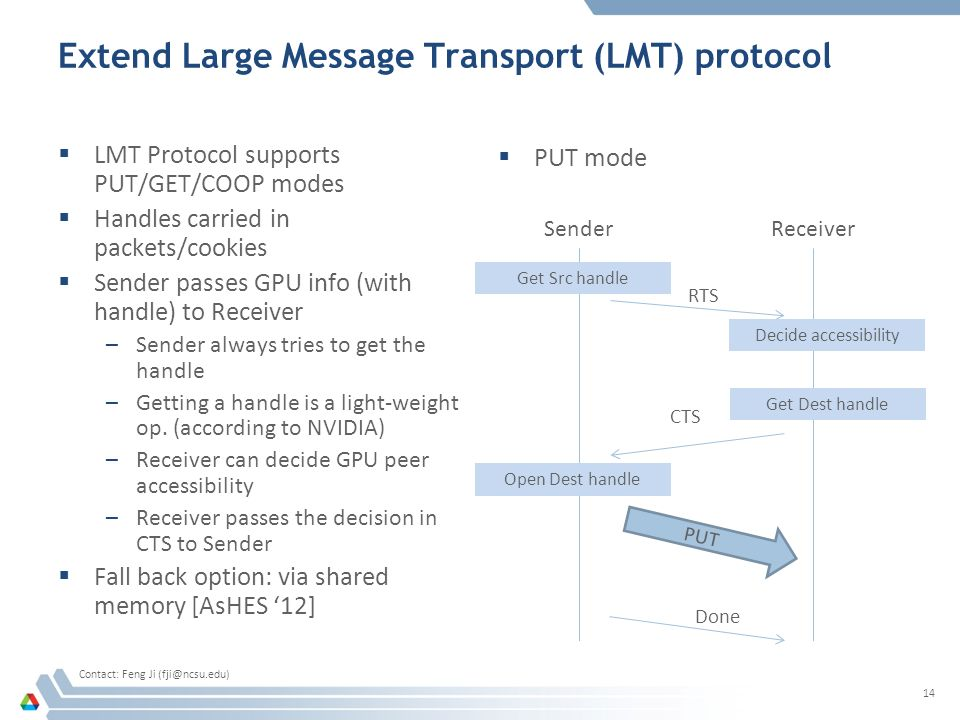 Extend Large Message Transport (LMT) protocol  LMT Protocol supports PUT/GET/COOP modes  Handles carried in packets/cookies  Sender passes GPU info (with handle) to Receiver –Sender always tries to get the handle –Getting a handle is a light-weight op.