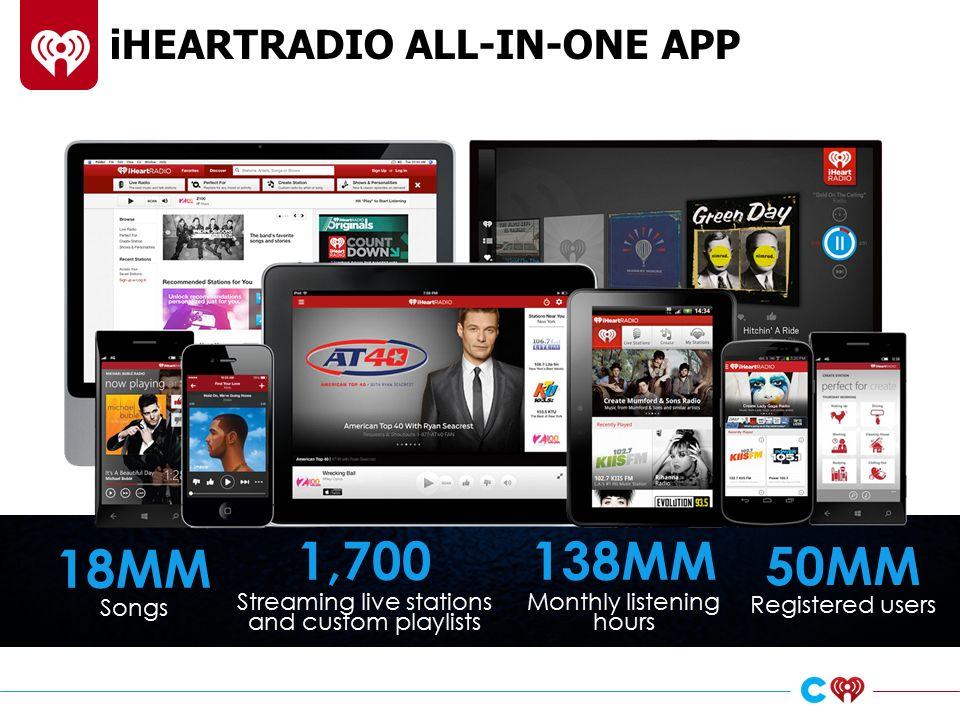 GET HEARD  BE LOVED   18MM Songs 50MM Registered users 1,700