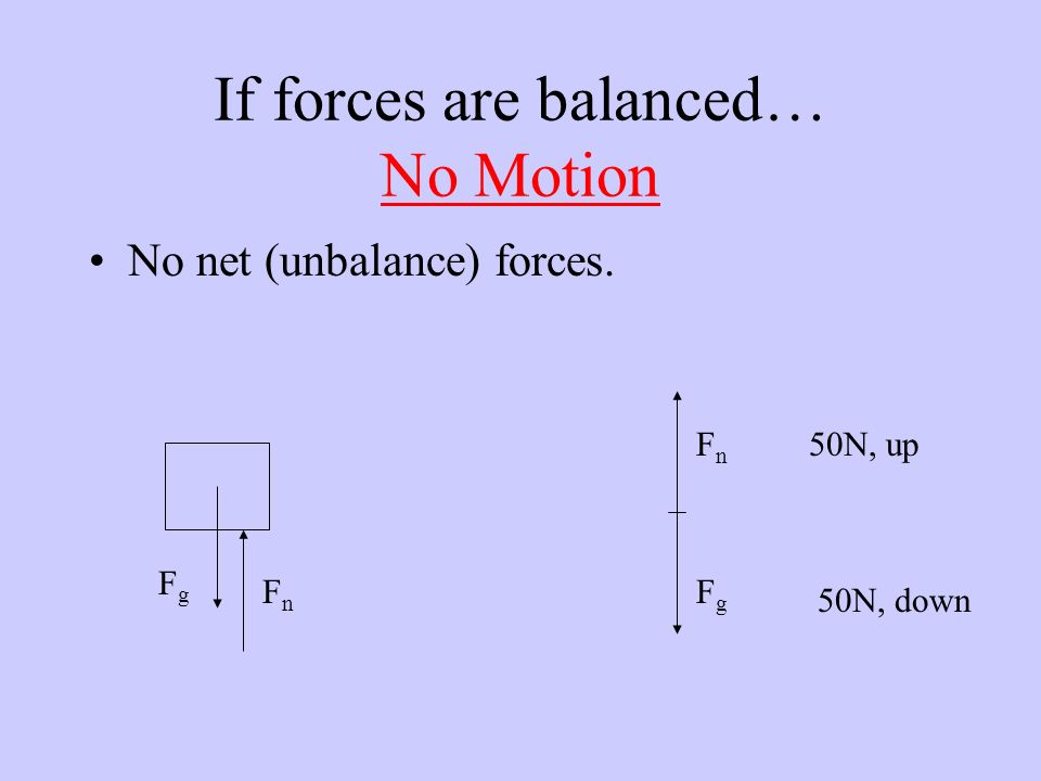 If forces are balanced… No Motion No net (unbalance) forces. FgFg FnFn FgFg FnFn 50N, up 50N, down