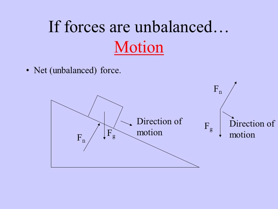 If forces are unbalanced… Motion Net (unbalanced) force. FgFg FnFn Direction of motion FnFn FgFg
