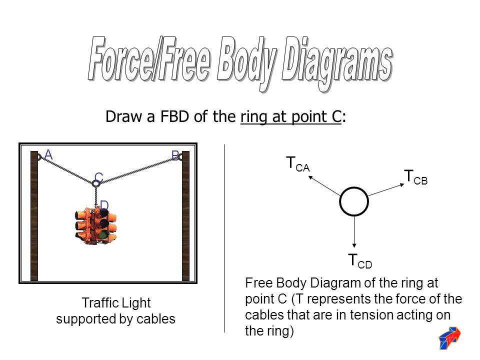 Light Body Diagram Wire Data Schema