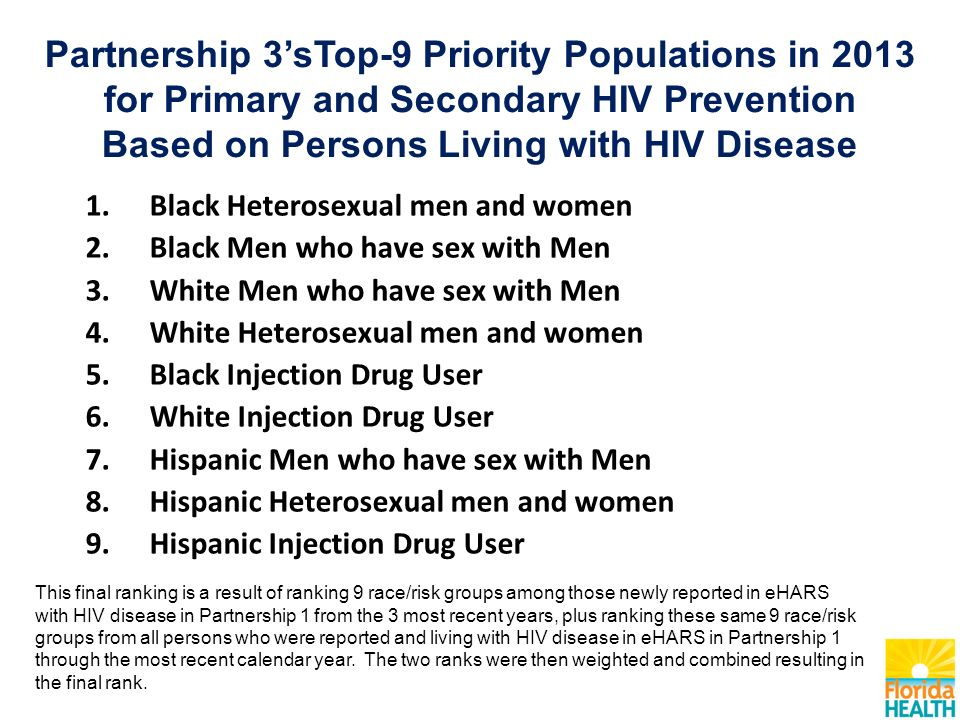 Partnership 3'sTop-9 Priority Populations in 2013 for Primary and Secondary HIV Prevention Based on Persons Living with HIV Disease 1.Black Heterosexual men and women 2.Black Men who have sex with Men 3.White Men who have sex with Men 4.White Heterosexual men and women 5.Black Injection Drug User 6.White Injection Drug User 7.Hispanic Men who have sex with Men 8.Hispanic Heterosexual men and women 9.Hispanic Injection Drug User This final ranking is a result of ranking 9 race/risk groups among those newly reported in eHARS with HIV disease in Partnership 1 from the 3 most recent years, plus ranking these same 9 race/risk groups from all persons who were reported and living with HIV disease in eHARS in Partnership 1 through the most recent calendar year.